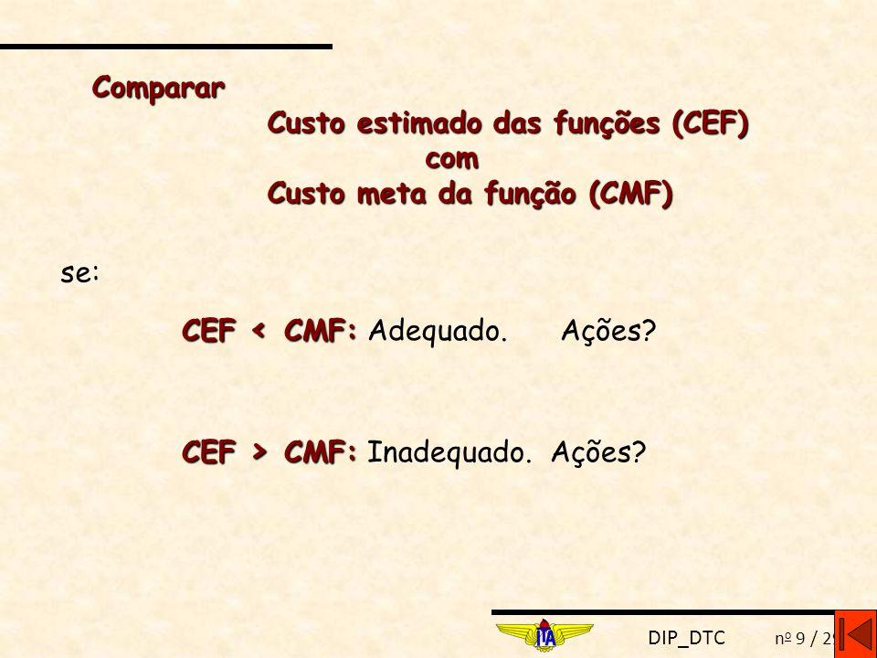 Comparar Custo estimado das funções (CEF) com. Custo meta da função (CMF) se: CEF < CMF: Adequado. Ações