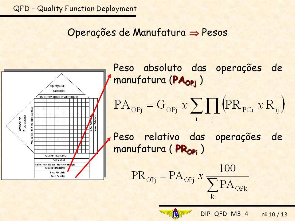 Operações de Manufatura  Pesos