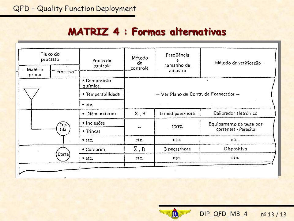 MATRIZ 4 : Formas alternativas