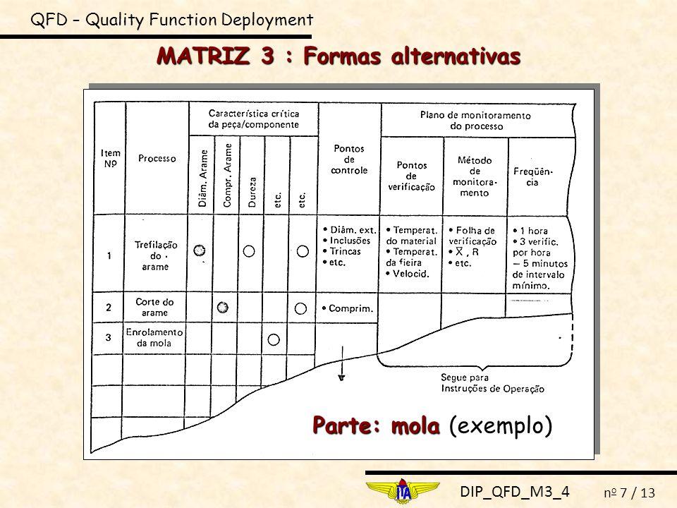 MATRIZ 3 : Formas alternativas