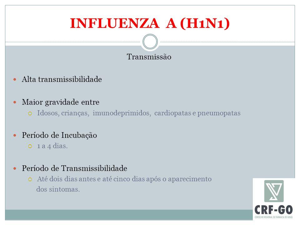 INFLUENZA A (H1N1) Transmissão Alta transmissibilidade