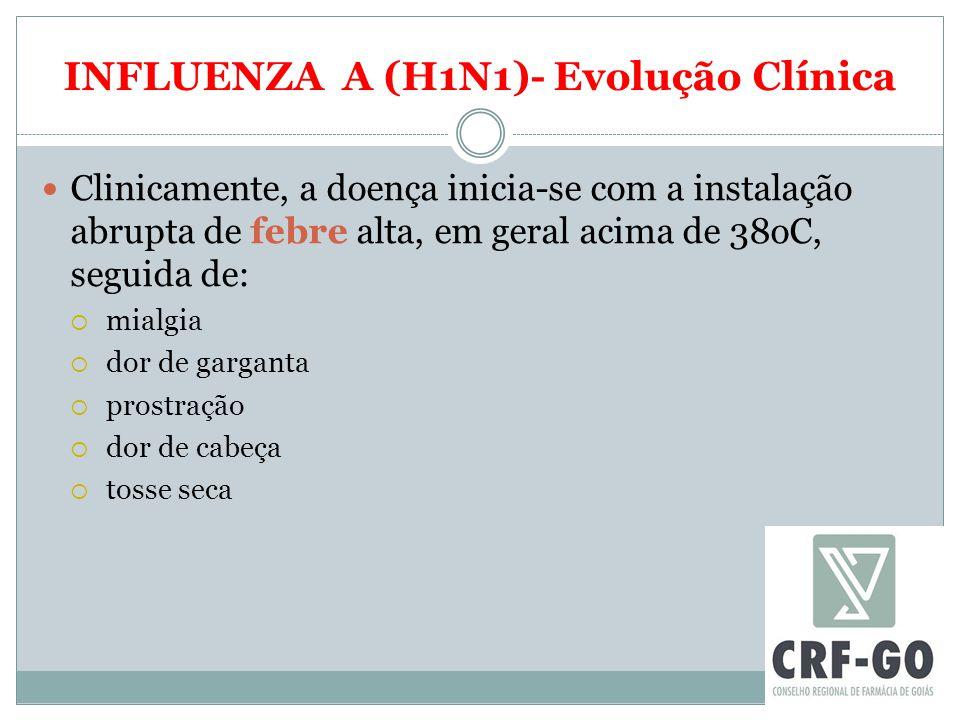 INFLUENZA A (H1N1)- Evolução Clínica
