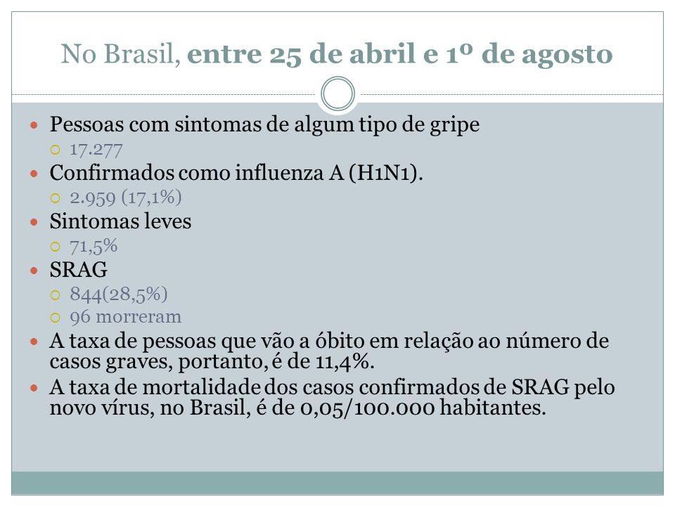 No Brasil, entre 25 de abril e 1º de agosto