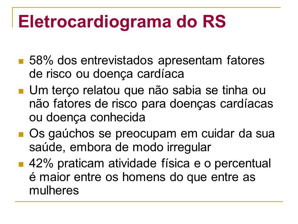 Eletrocardiograma do RS