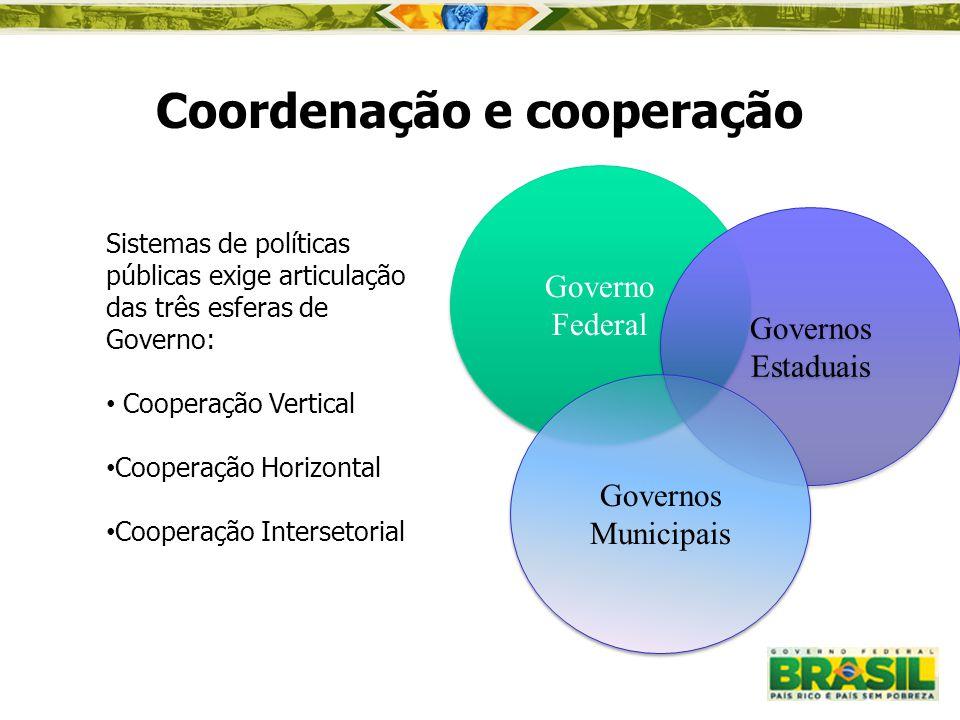 Coordenação e cooperação