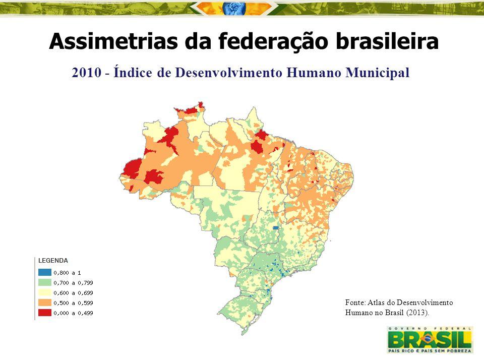2010 - Índice de Desenvolvimento Humano Municipal