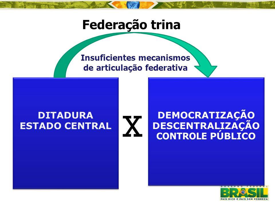 Insuficientes mecanismos de articulação federativa