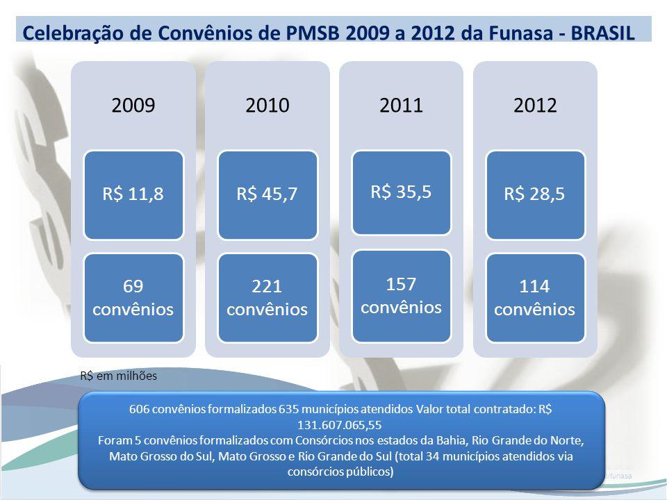 Celebração de Convênios de PMSB 2009 a 2012 da Funasa - BRASIL 2009