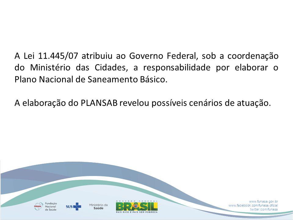 A Lei 11.445/07 atribuiu ao Governo Federal, sob a coordenação do Ministério das Cidades, a responsabilidade por elaborar o Plano Nacional de Saneamento Básico.