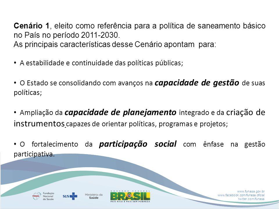 Cenário 1, eleito como referência para a política de saneamento básico no País no período 2011-2030.