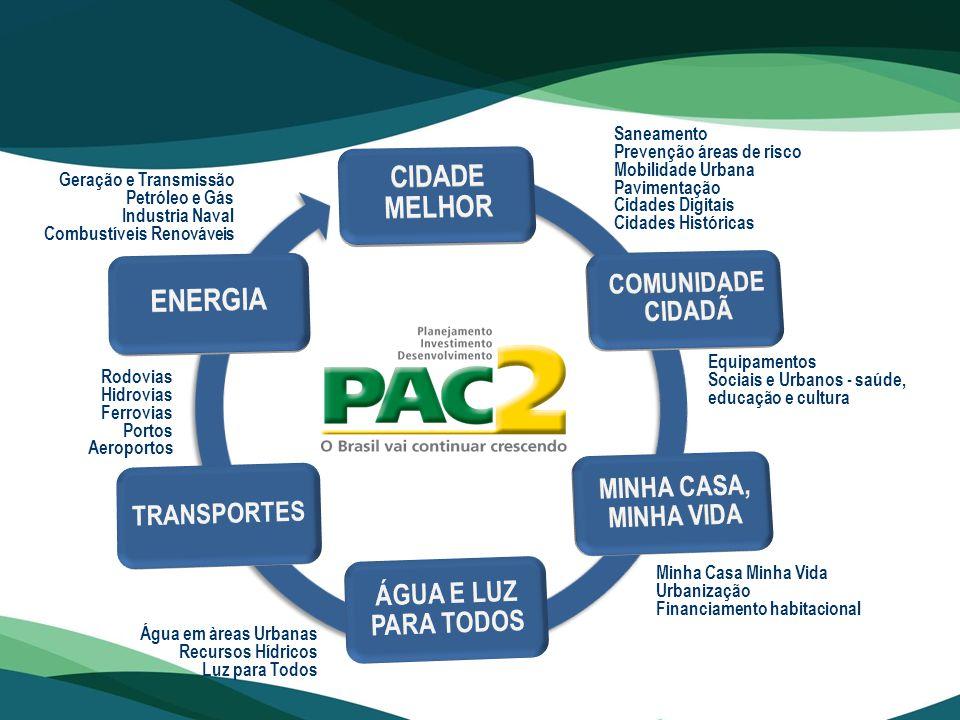 CIDADE MELHOR ENERGIA COMUNIDADE CIDADÃ MINHA CASA, MINHA VIDA
