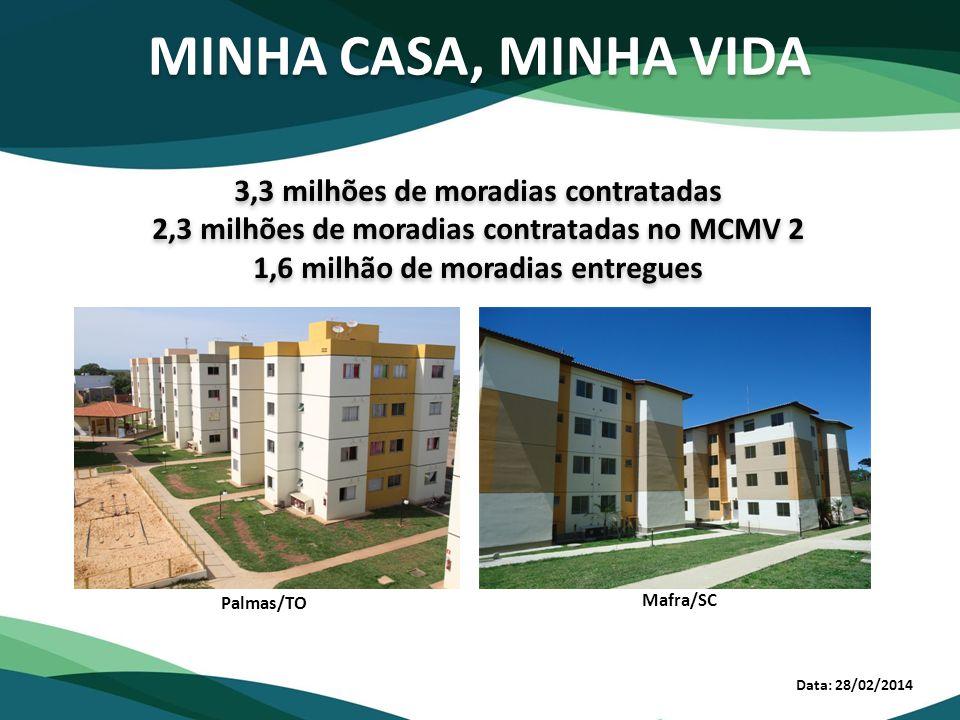 MINHA CASA, MINHA VIDA 3,3 milhões de moradias contratadas