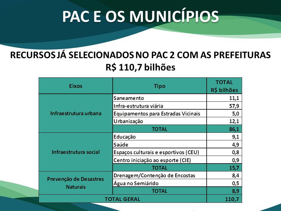 RECURSOS JÁ SELECIONADOS NO PAC 2 COM AS PREFEITURAS