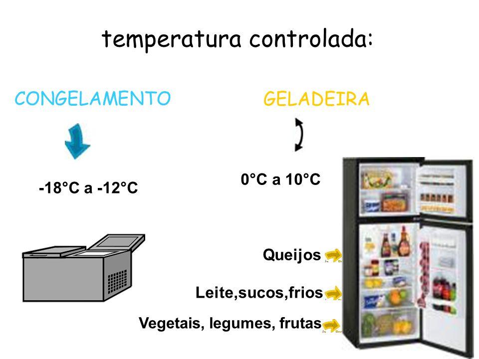 temperatura controlada: