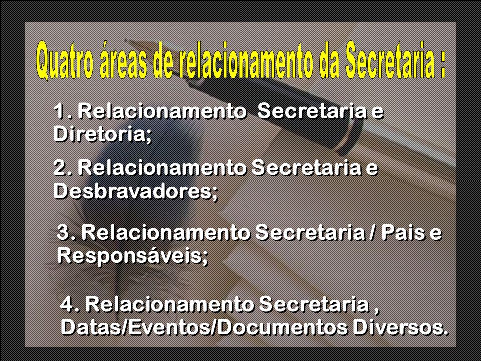 Quatro áreas de relacionamento da Secretaria :