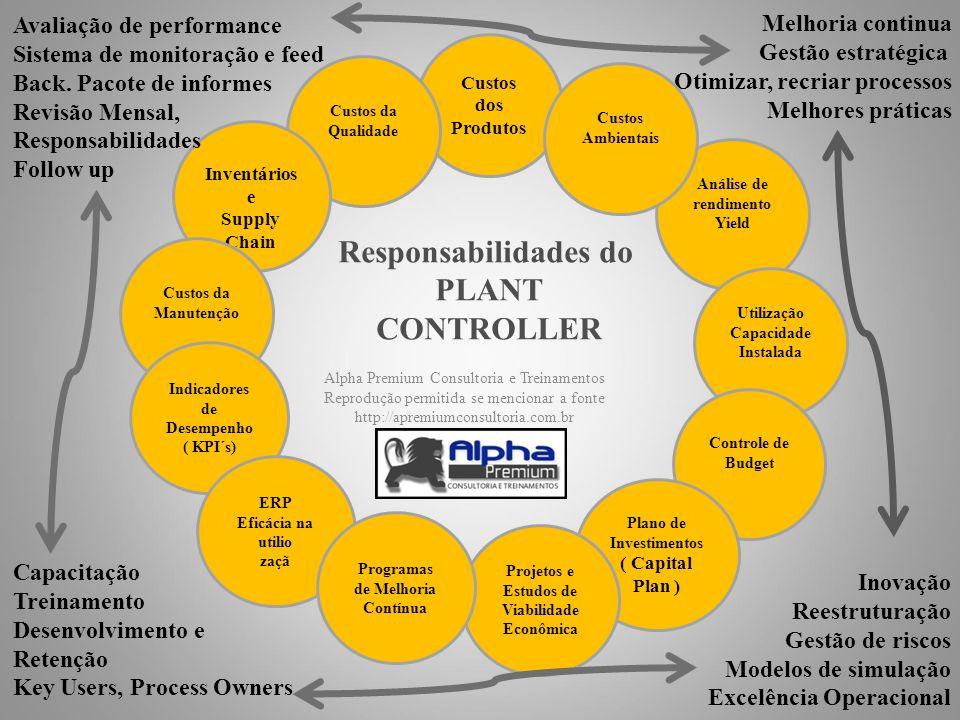 Responsabilidades do PLANT CONTROLLER