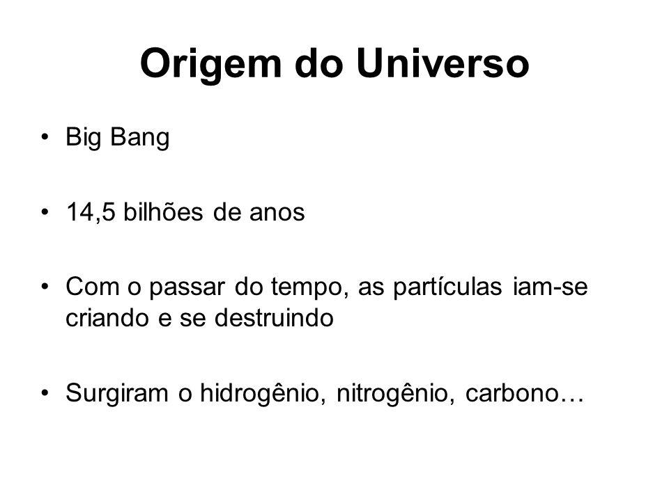 Origem do Universo Big Bang 14,5 bilhões de anos