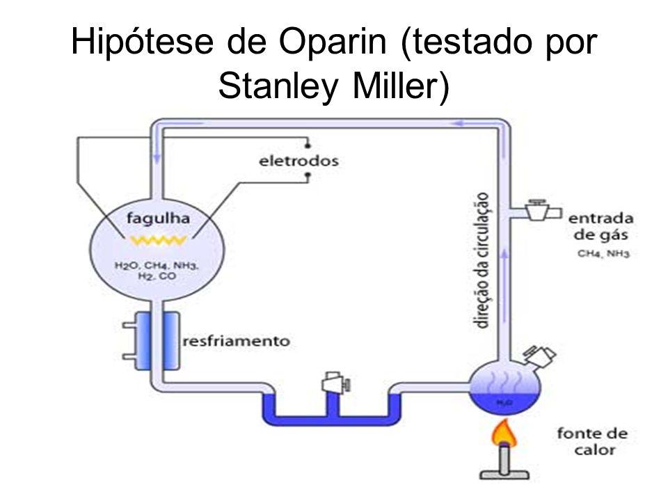 Hipótese de Oparin (testado por Stanley Miller)