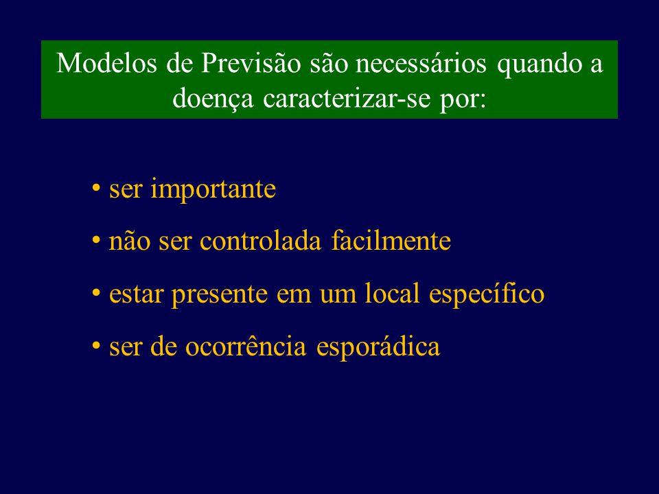 Modelos de Previsão são necessários quando a doença caracterizar-se por: