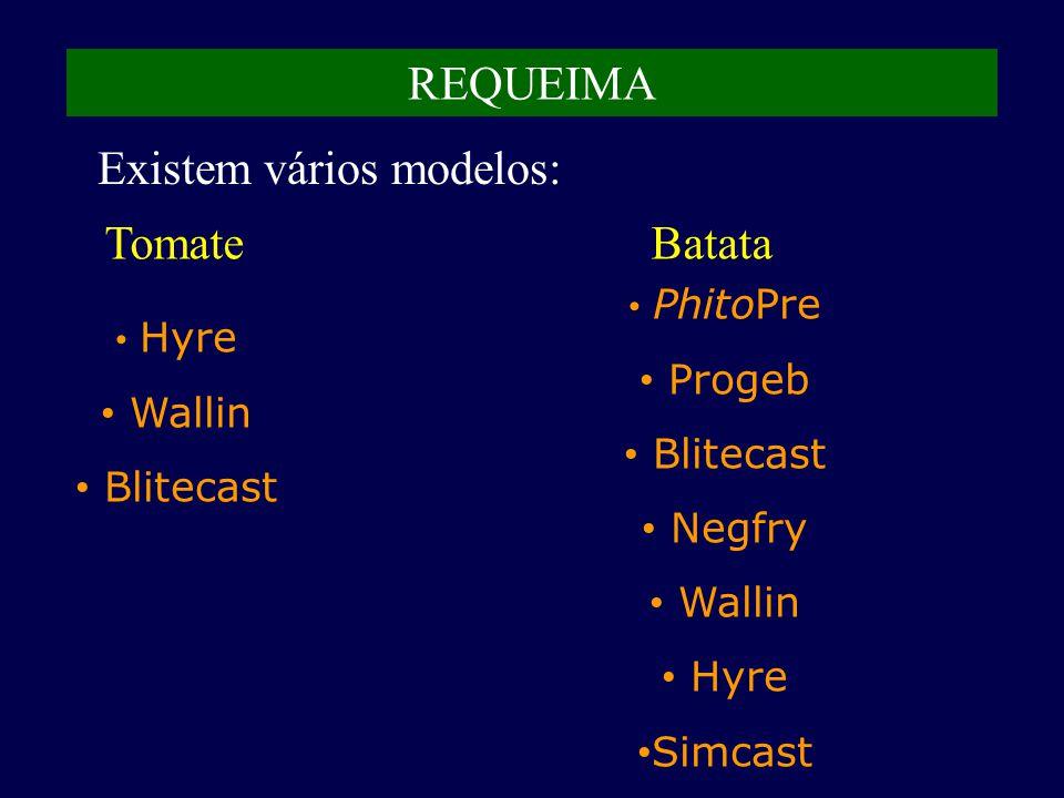 Existem vários modelos: