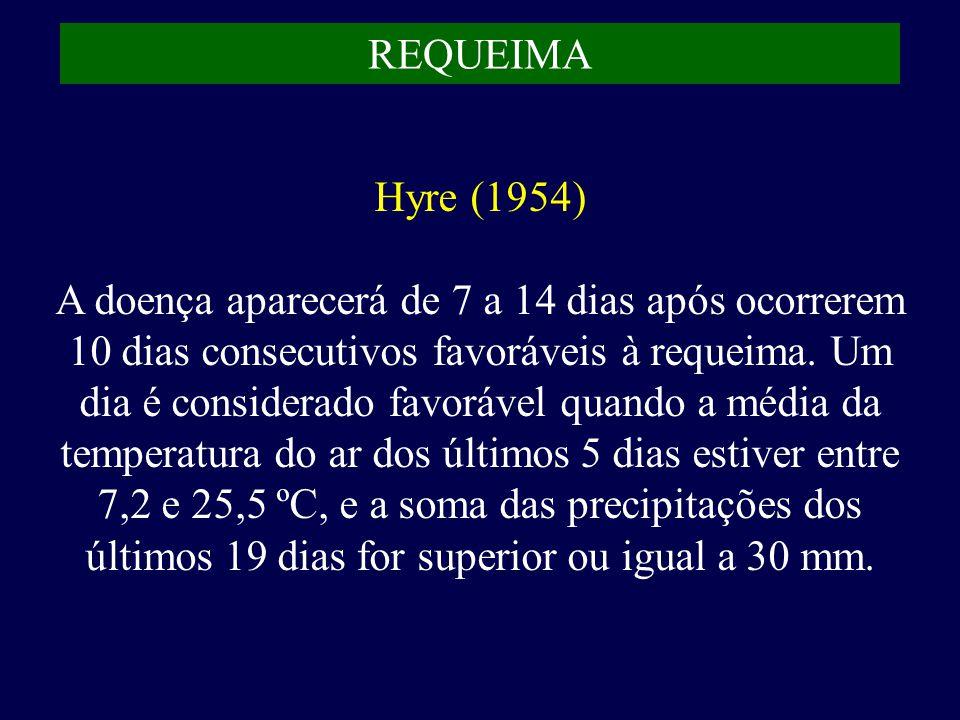 REQUEIMA Hyre (1954)