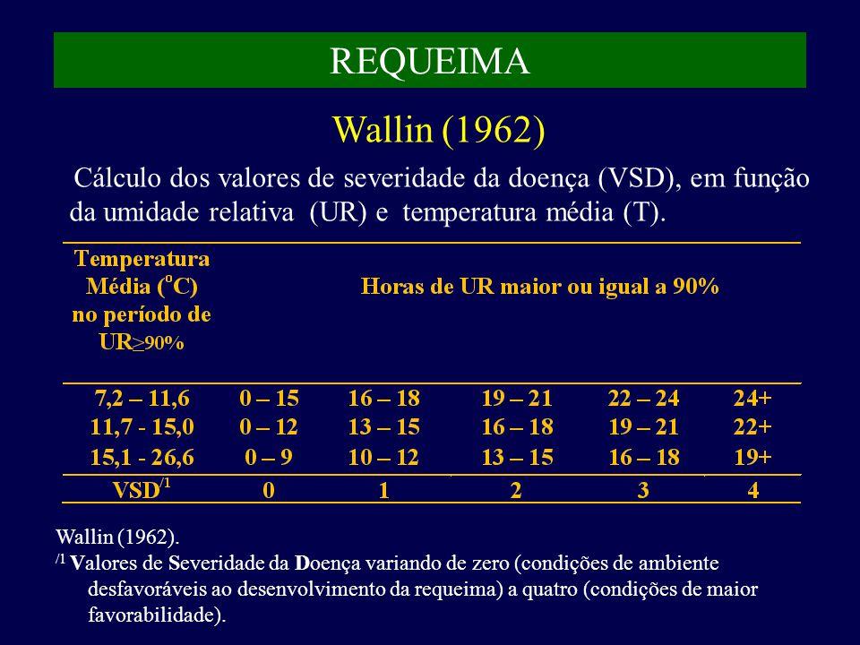 REQUEIMA Wallin (1962) Cálculo dos valores de severidade da doença (VSD), em função da umidade relativa (UR) e temperatura média (T).