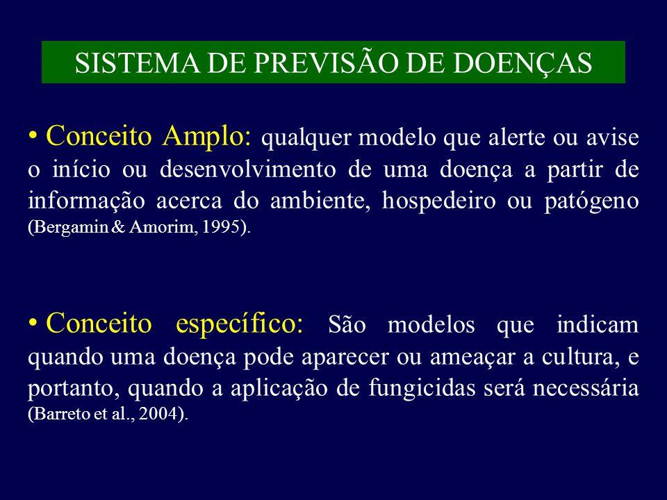 SISTEMA DE PREVISÃO DE DOENÇAS