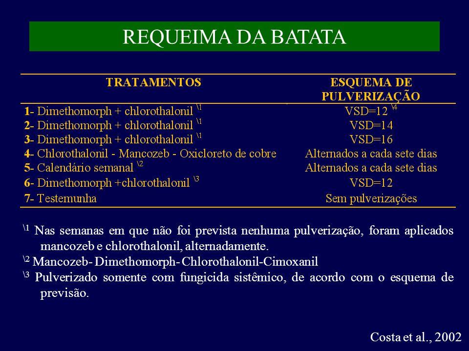 REQUEIMA DA BATATA \1 Nas semanas em que não foi prevista nenhuma pulverização, foram aplicados mancozeb e chlorothalonil, alternadamente.