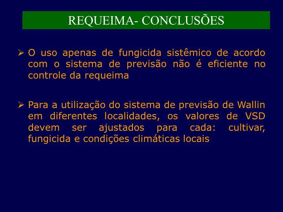 REQUEIMA- CONCLUSÕES O uso apenas de fungicida sistêmico de acordo com o sistema de previsão não é eficiente no controle da requeima.