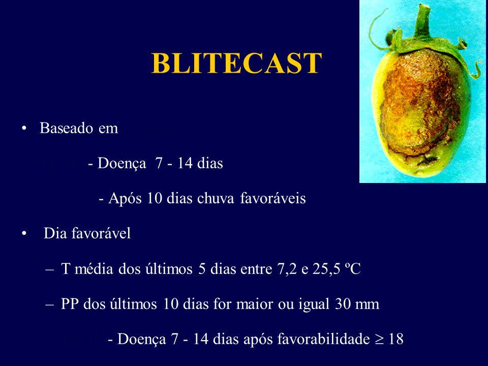 BLITECAST Baseado em 2 outros HYRE - Doença 7 - 14 dias