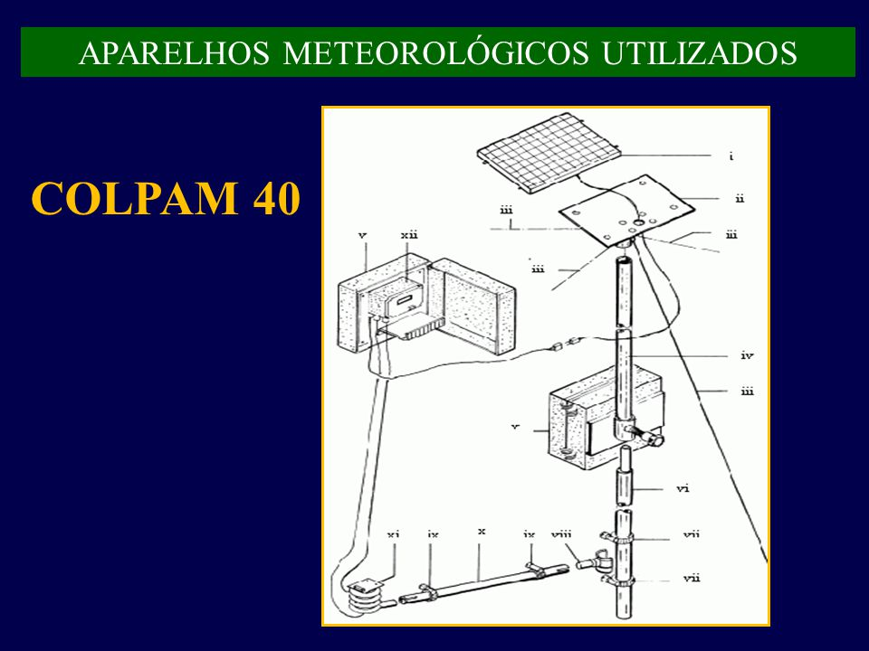APARELHOS METEOROLÓGICOS UTILIZADOS