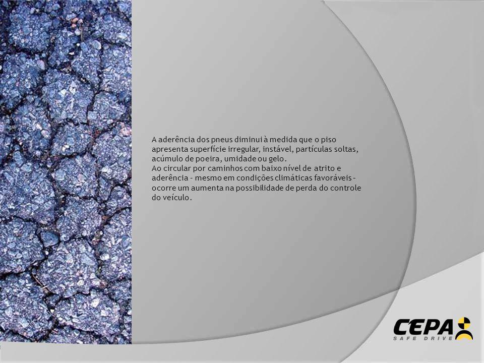 A aderência dos pneus diminui à medida que o piso apresenta superfície irregular, instável, partículas soltas, acúmulo de poeira, umidade ou gelo.
