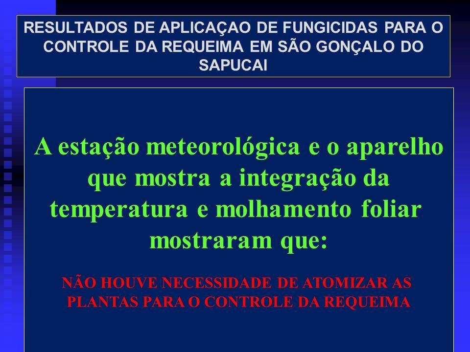 A estação meteorológica e o aparelho que mostra a integração da