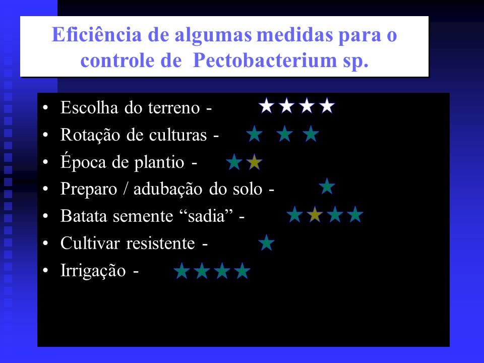 Eficiência de algumas medidas para o controle de Pectobacterium sp.