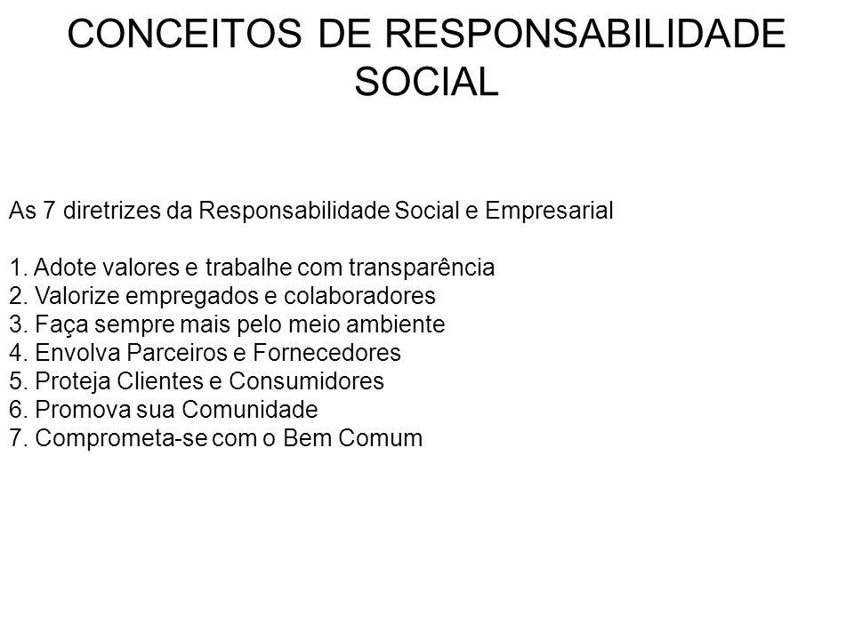 CONCEITOS DE RESPONSABILIDADE SOCIAL