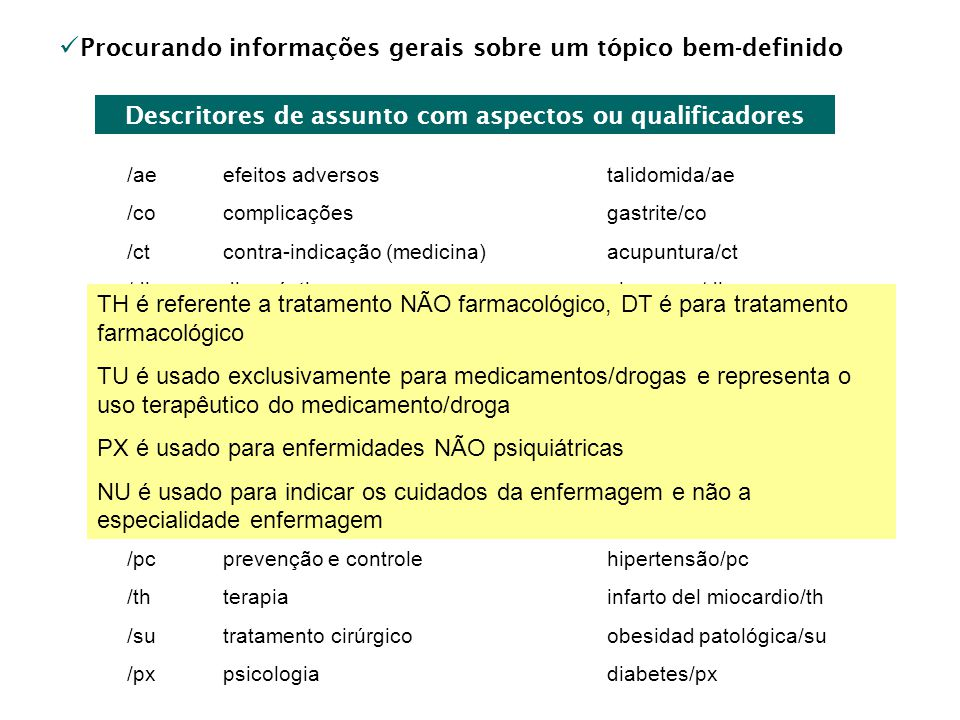 Descritores de assunto com aspectos ou qualificadores