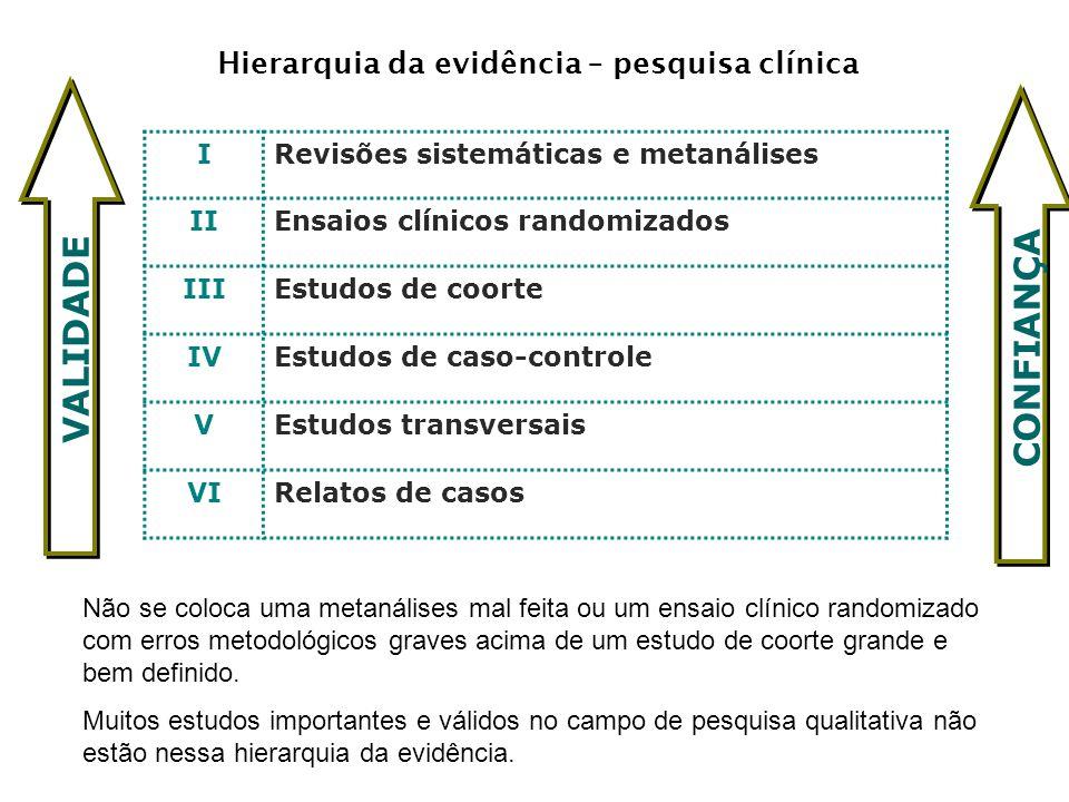 Hierarquia da evidência – pesquisa clínica