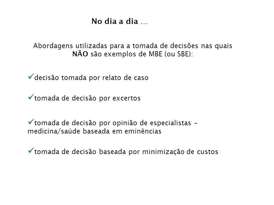 No dia a dia … Abordagens utilizadas para a tomada de decisões nas quais NÃO são exemplos de MBE (ou SBE):
