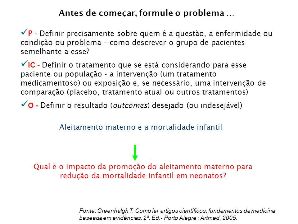 Antes de começar, formule o problema …