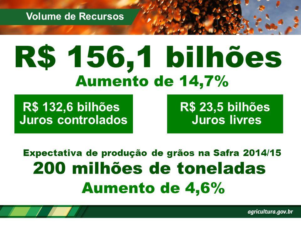 Expectativa de produção de grãos na Safra 2014/15