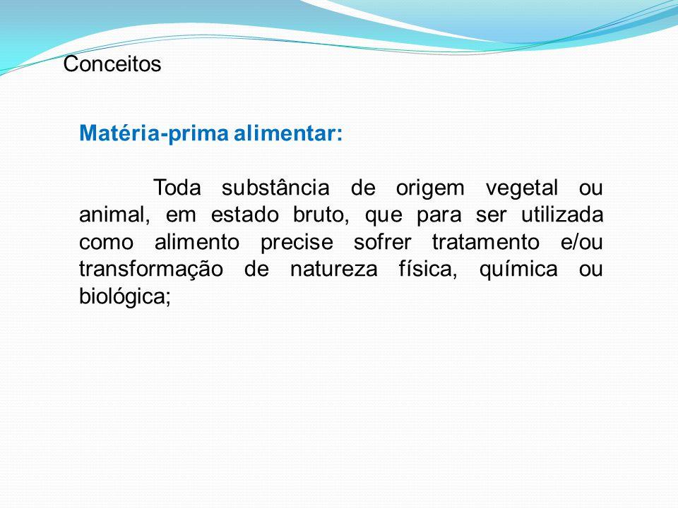 Conceitos Matéria-prima alimentar: