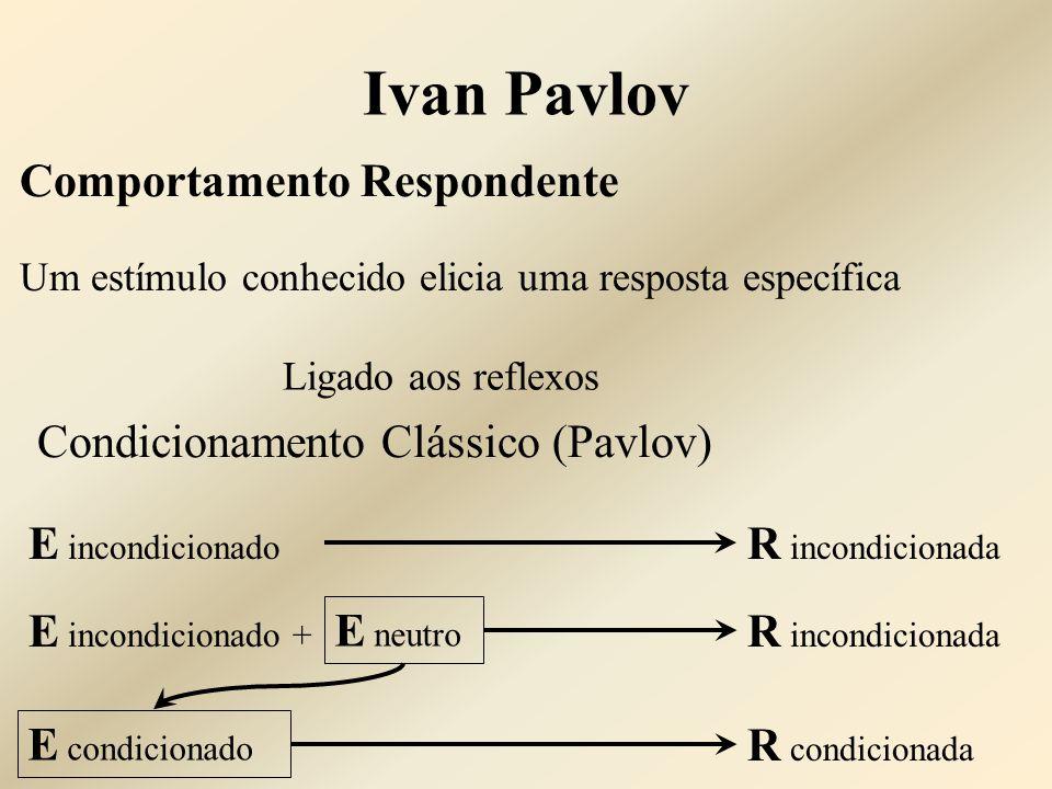 Ivan Pavlov Comportamento Respondente