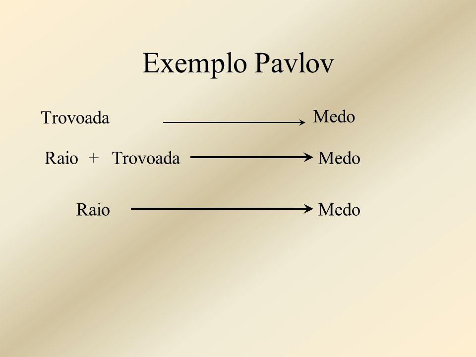 Exemplo Pavlov Trovoada Medo Raio + Trovoada Medo Raio Medo
