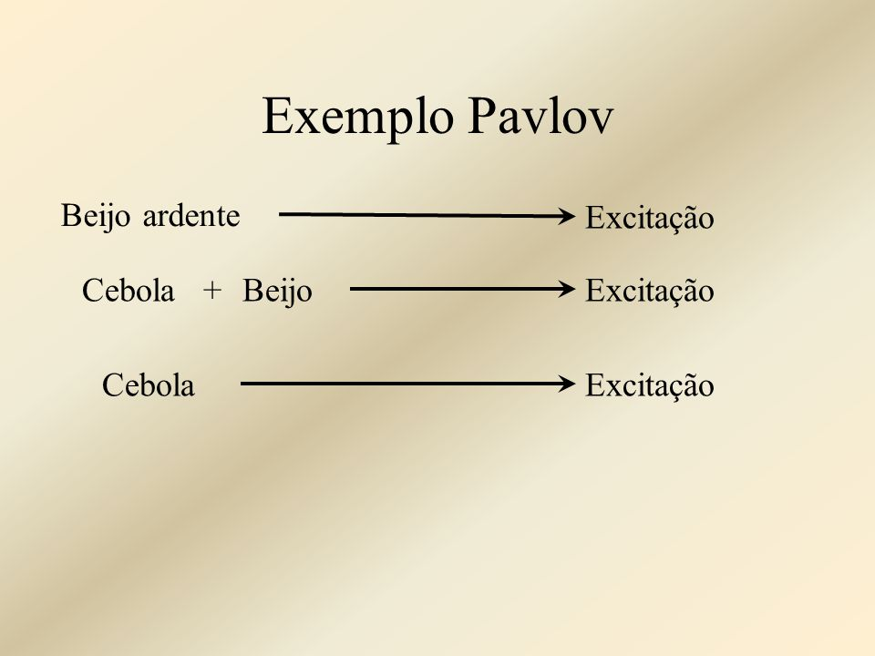 Exemplo Pavlov Beijo ardente Excitação Cebola + Beijo Excitação Cebola