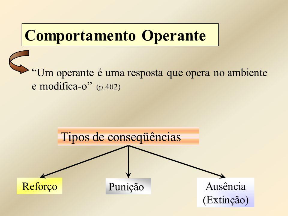 Comportamento Operante