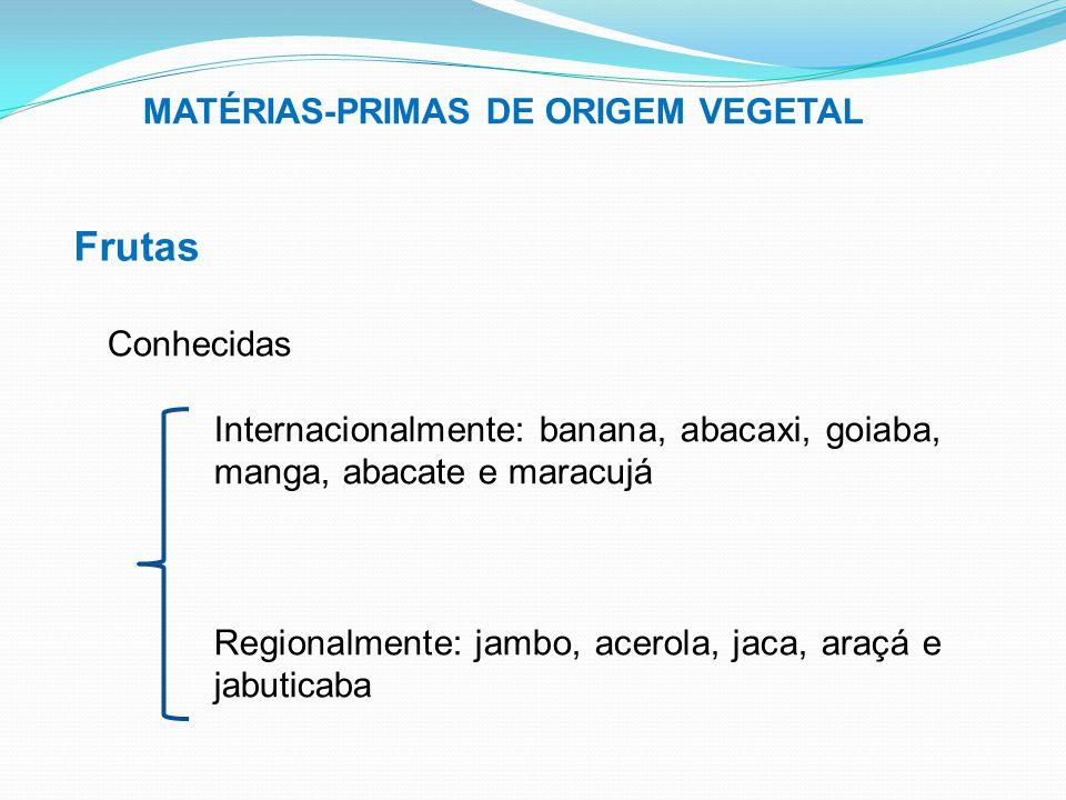 MATÉRIAS-PRIMAS DE ORIGEM VEGETAL