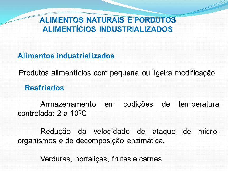 ALIMENTOS NATURAIS E PORDUTOS ALIMENTÍCIOS INDUSTRIALIZADOS