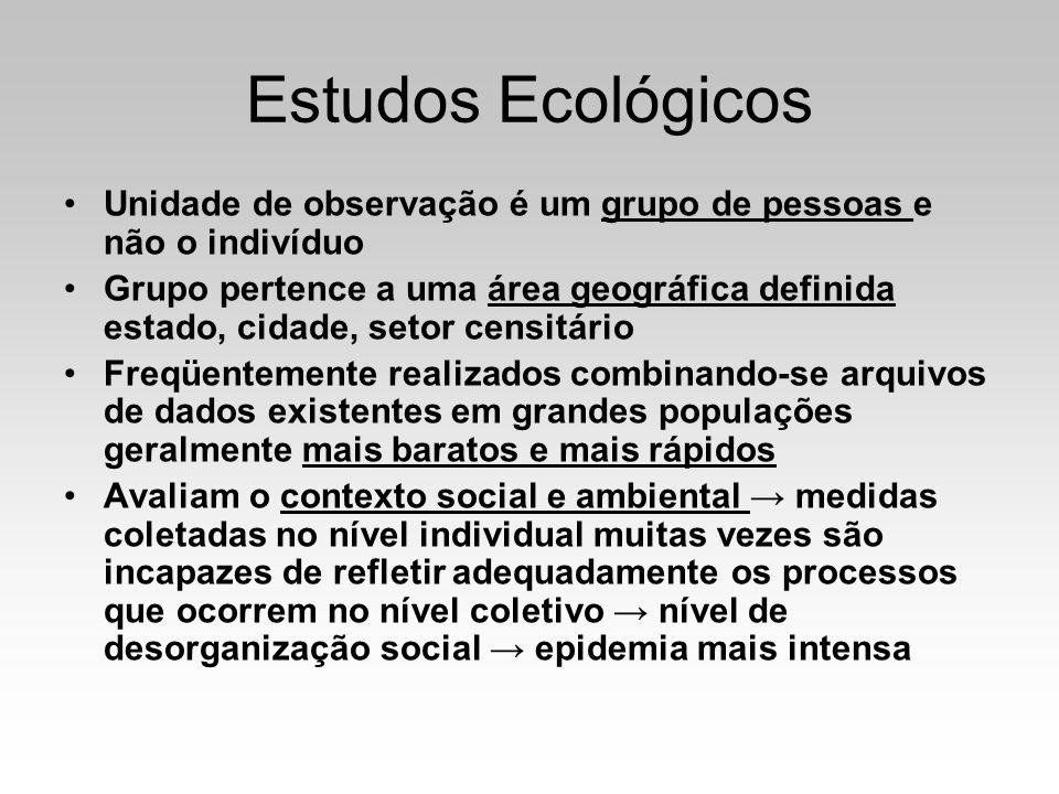 Estudos Ecológicos Unidade de observação é um grupo de pessoas e não o indivíduo.