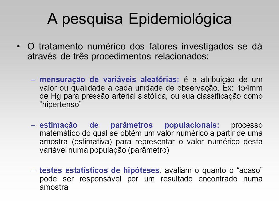 A pesquisa Epidemiológica
