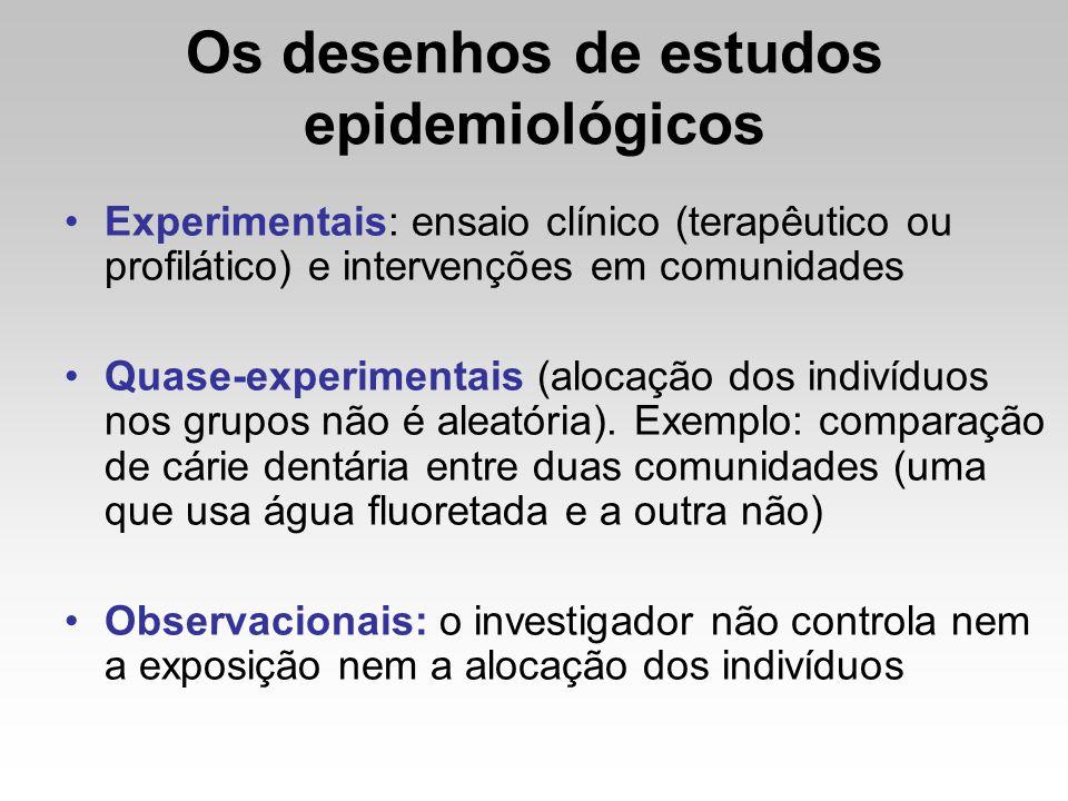 Os desenhos de estudos epidemiológicos